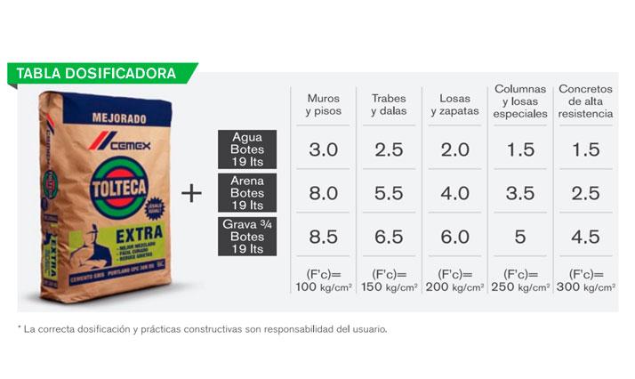 Cemento-extra-tabla-dosificadora