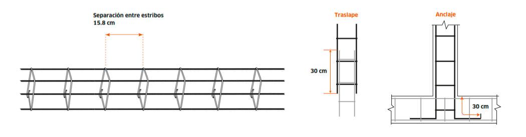 Dimensiones Castillo electrosoldado