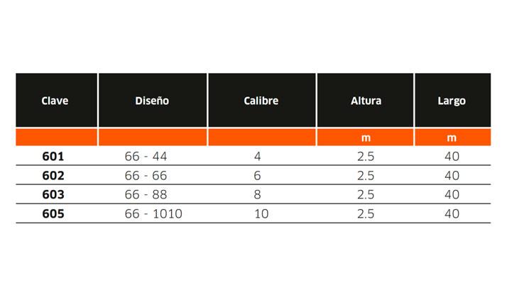 malla-electrosoldada-especificaciones