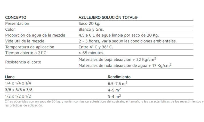 solucion-total-informacion