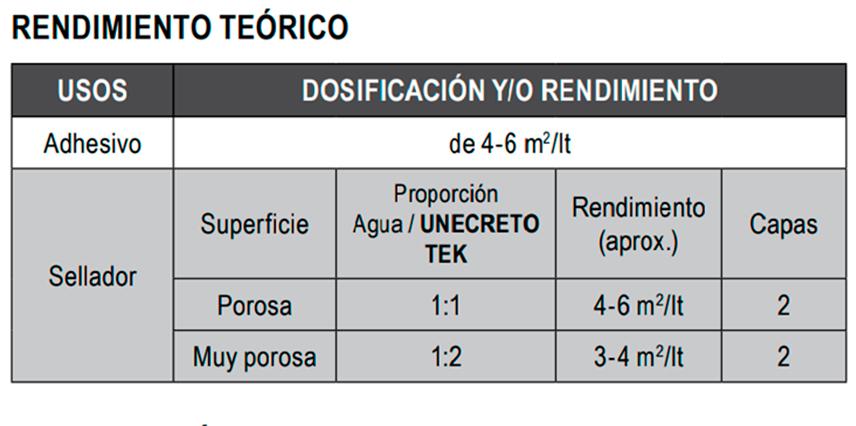 Unecreto Tek Especificaciones
