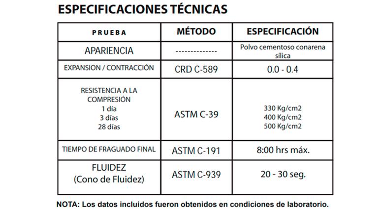 Especificaciones Groutquim NM 500 k