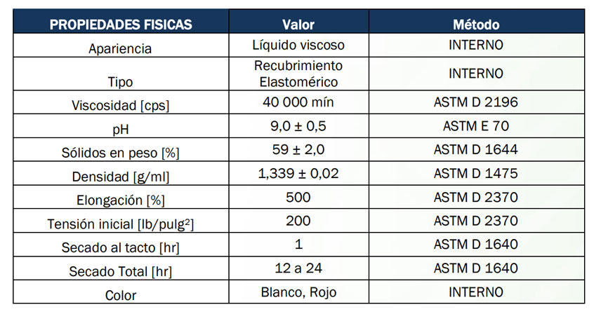 Thermotek-Max-10-Especificaciones